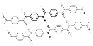 7-Kevlar_chemical_structure